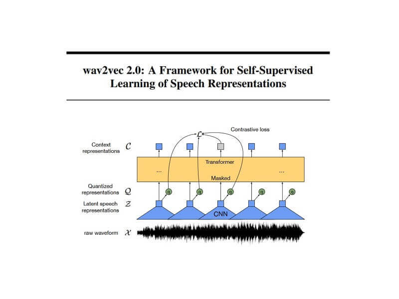 Framework merging of natural language processing and speech recognition