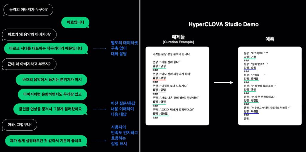 [Hyper CLOVA]-Korea's first 'Super large AI'